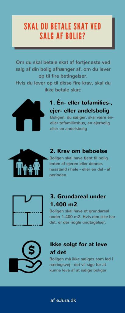 skat ved salg af bolig infografik
