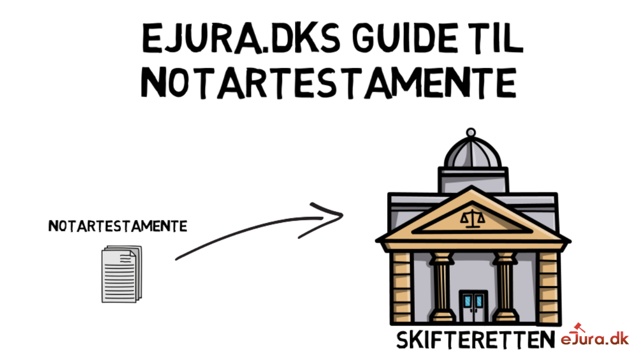 Notartestamente eJura.dk