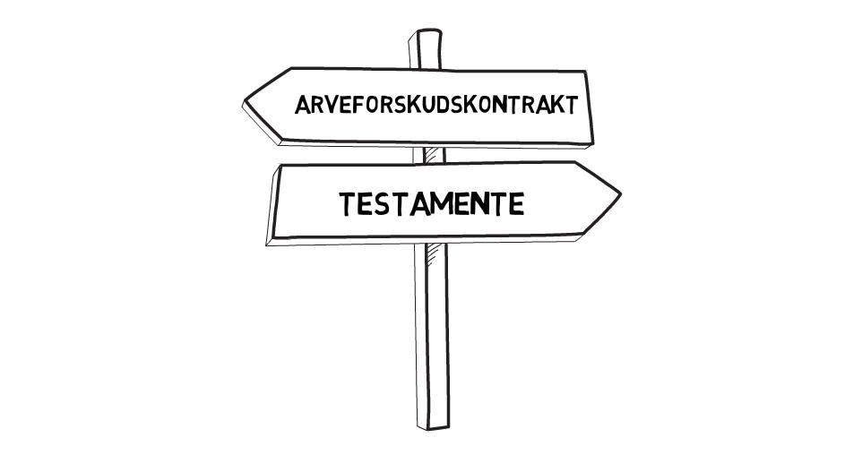 Arveforskudskontrakt og testamente
