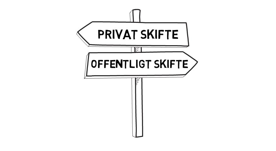 Privat skifte eller bobestyrer